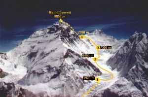 Top 10 Tallest Mountains - Everest